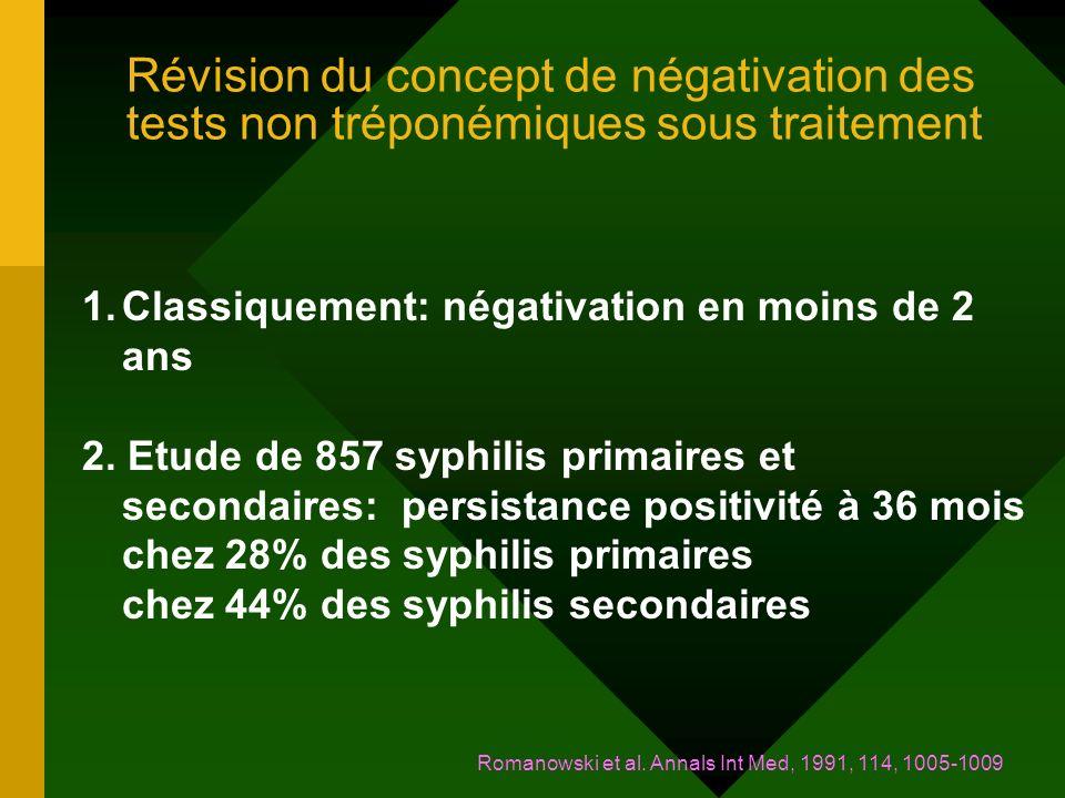 Révision du concept de négativation des tests non tréponémiques sous traitement