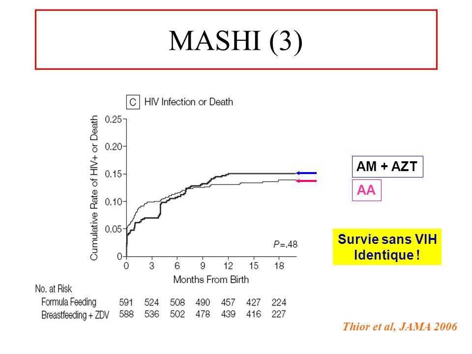 MASHI (3) AM + AZT AA Survie sans VIH Identique !