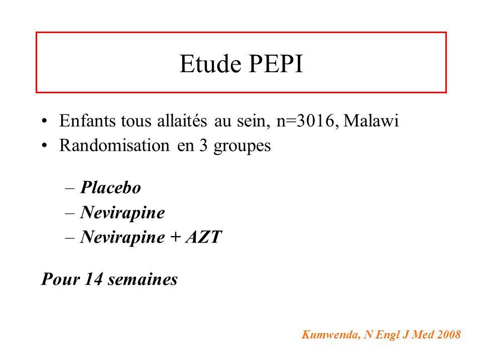 Etude PEPI Enfants tous allaités au sein, n=3016, Malawi