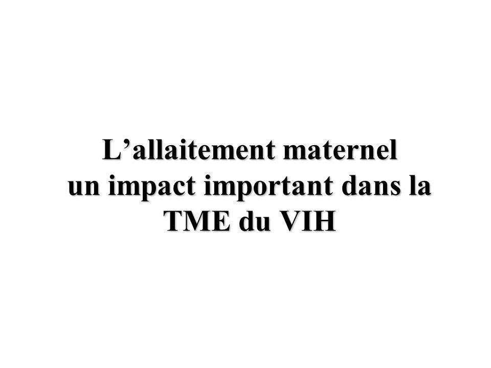 L'allaitement maternel un impact important dans la TME du VIH