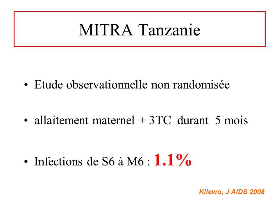 MITRA Tanzanie Etude observationnelle non randomisée
