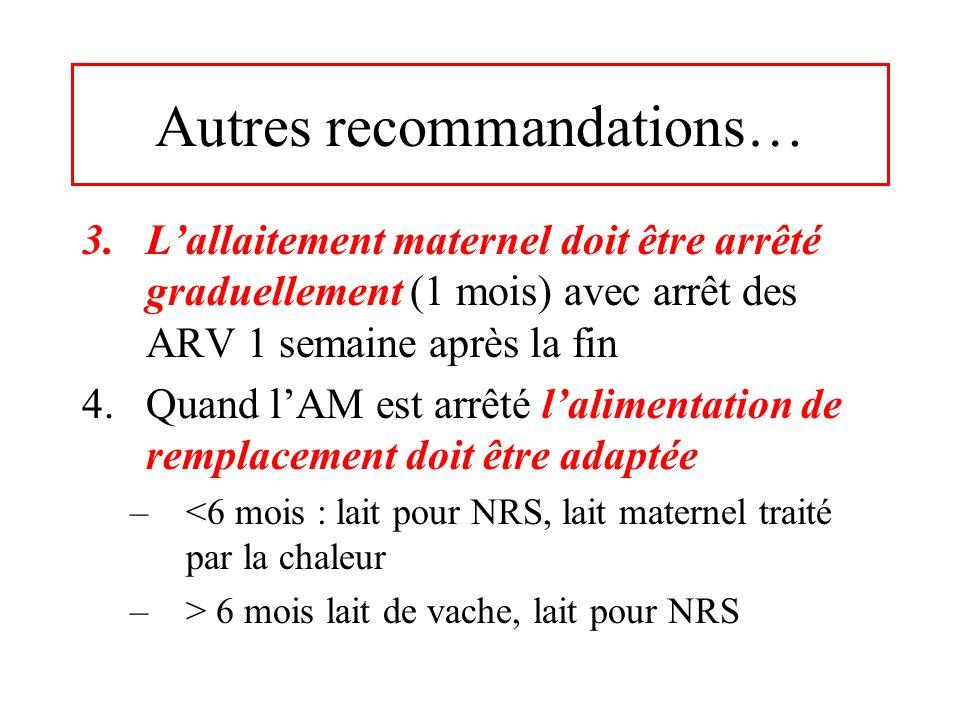 Autres recommandations…