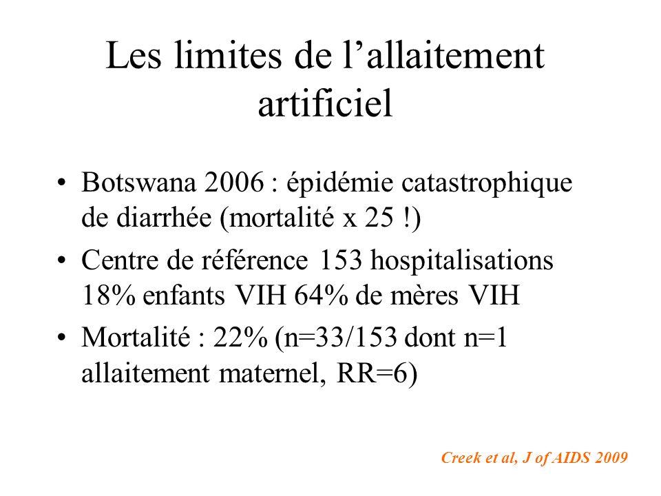 Les limites de l'allaitement artificiel