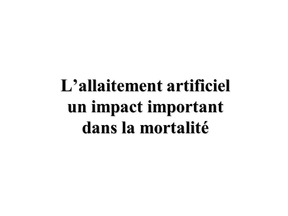 L'allaitement artificiel un impact important dans la mortalité