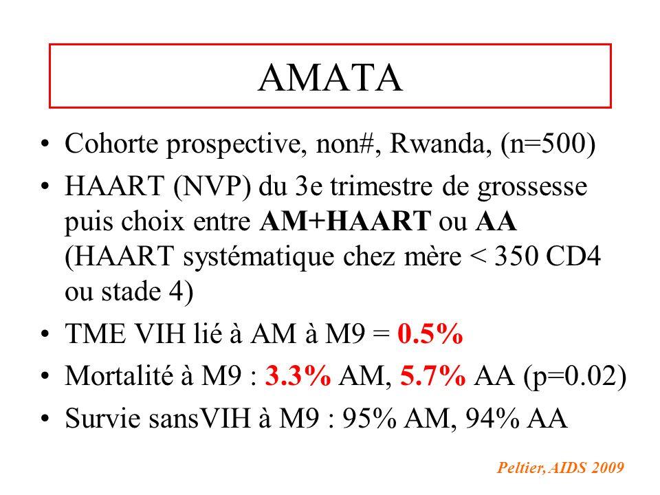 AMATA Cohorte prospective, non#, Rwanda, (n=500)