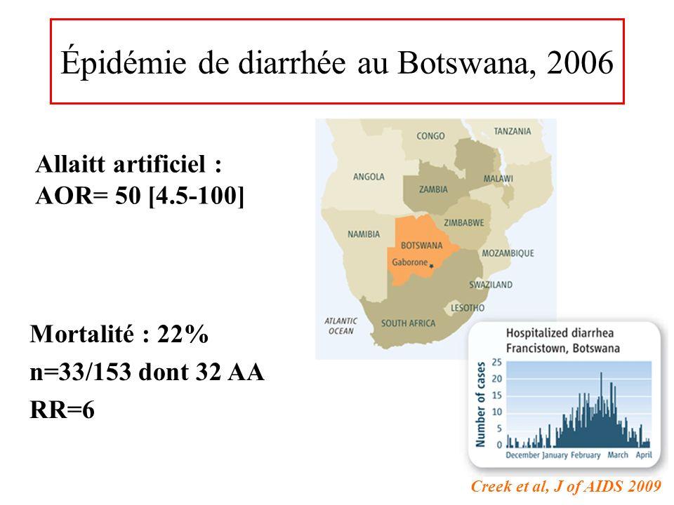 Épidémie de diarrhée au Botswana, 2006