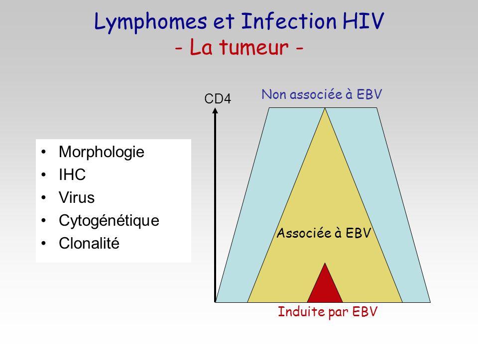 Lymphomes et Infection HIV - La tumeur -