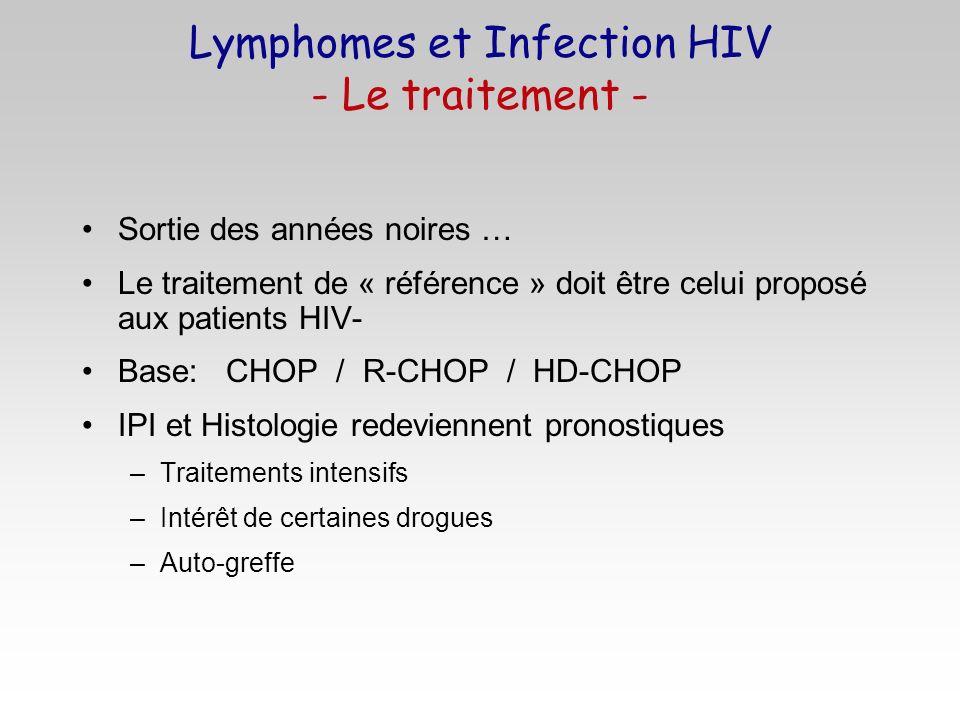 Lymphomes et Infection HIV - Le traitement -