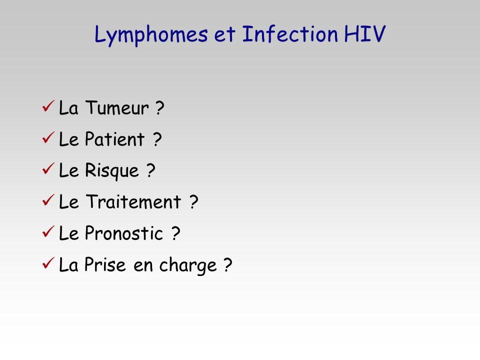 Lymphomes et Infection HIV