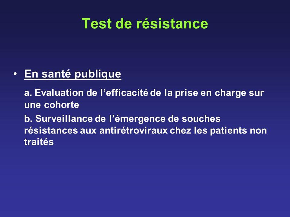 Test de résistance En santé publique. a. Evaluation de l'efficacité de la prise en charge sur une cohorte.