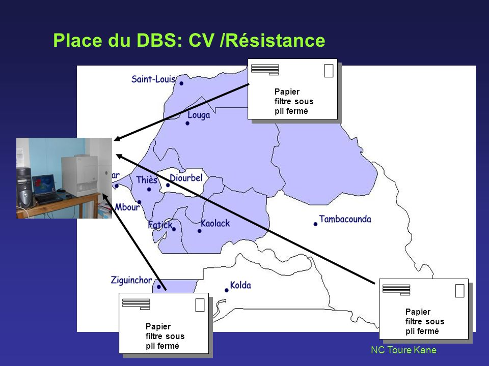 Place du DBS: CV /Résistance