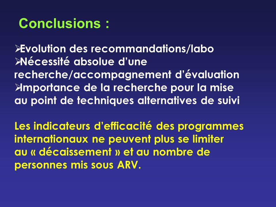 Conclusions : Evolution des recommandations/labo
