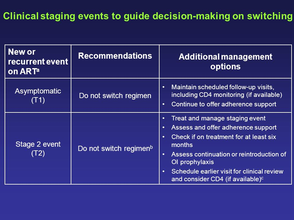 Additional management options