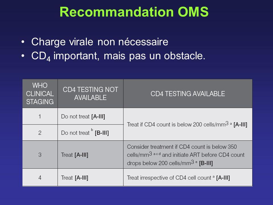 Recommandation OMS Charge virale non nécessaire