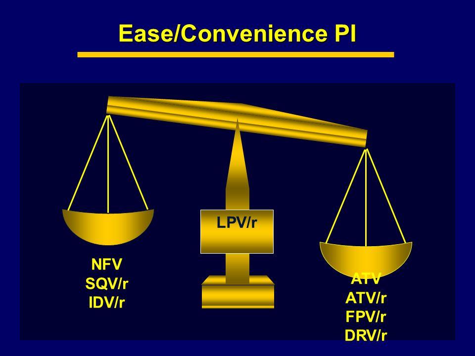 Ease/Convenience PI LPV/r NFV SQV/r IDV/r ATV ATV/r FPV/r DRV/r