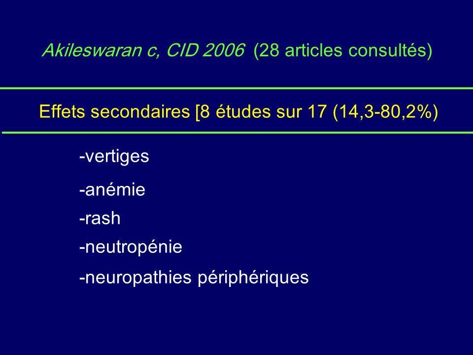 Akileswaran c, CID 2006 (28 articles consultés)