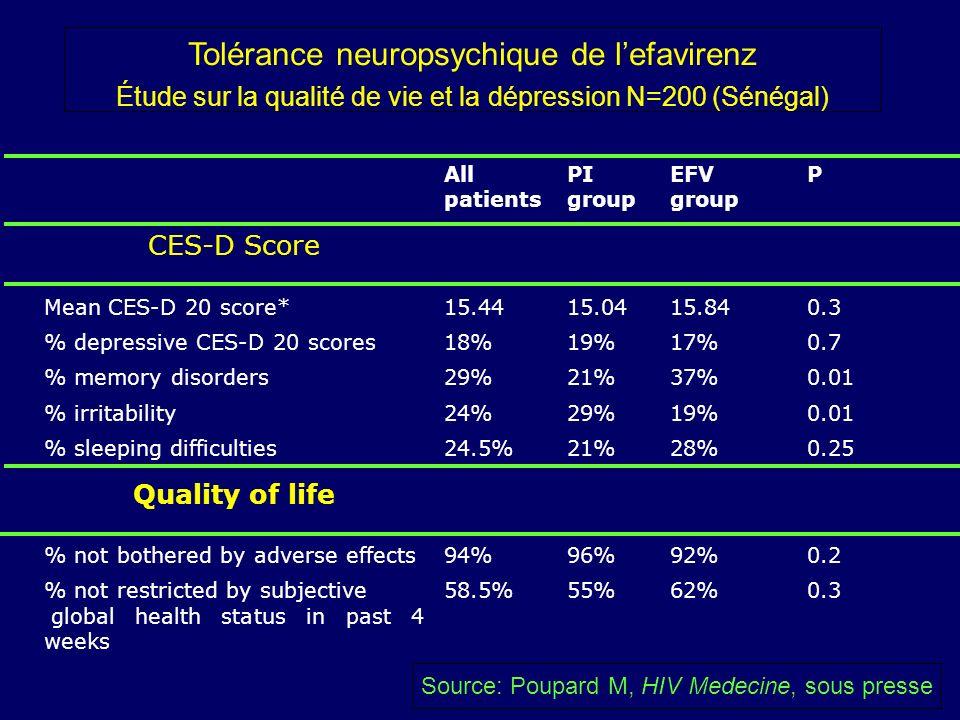 Tolérance neuropsychique de l'efavirenz