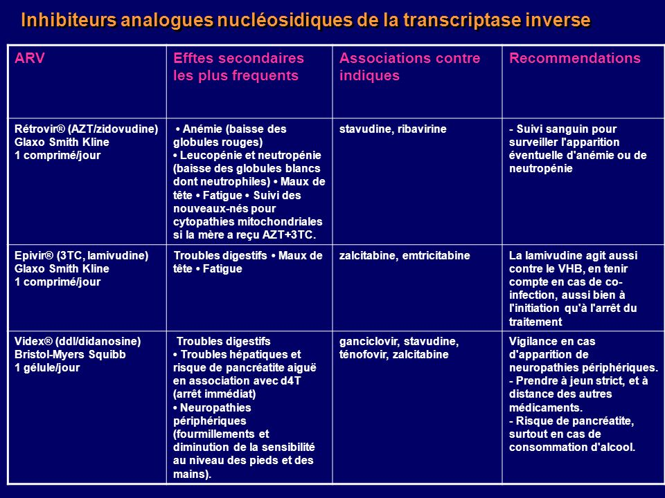 Inhibiteurs analogues nucléosidiques de la transcriptase inverse