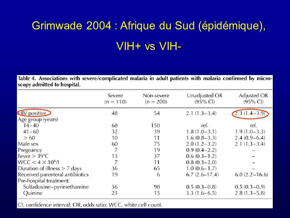 Grimwade 2004 : Afrique du Sud (épidémique),