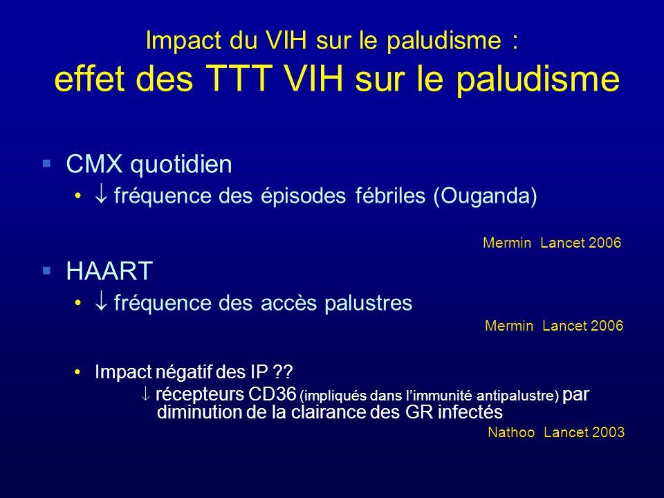Impact du VIH sur le paludisme : effet des TTT VIH sur le paludisme