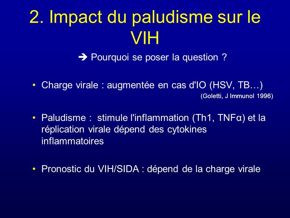 2. Impact du paludisme sur le VIH
