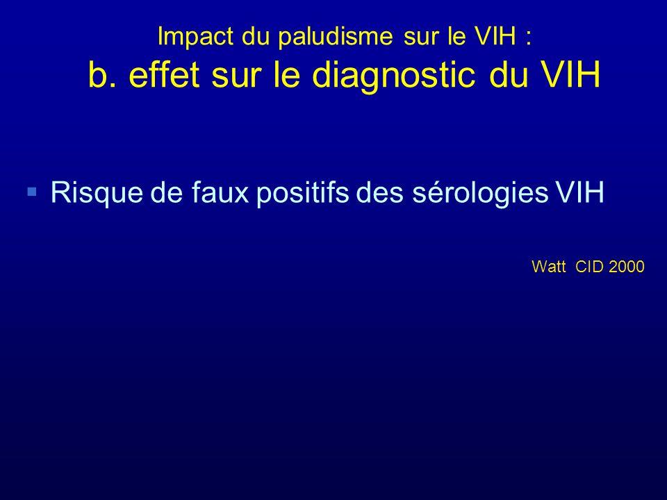 Impact du paludisme sur le VIH : b. effet sur le diagnostic du VIH