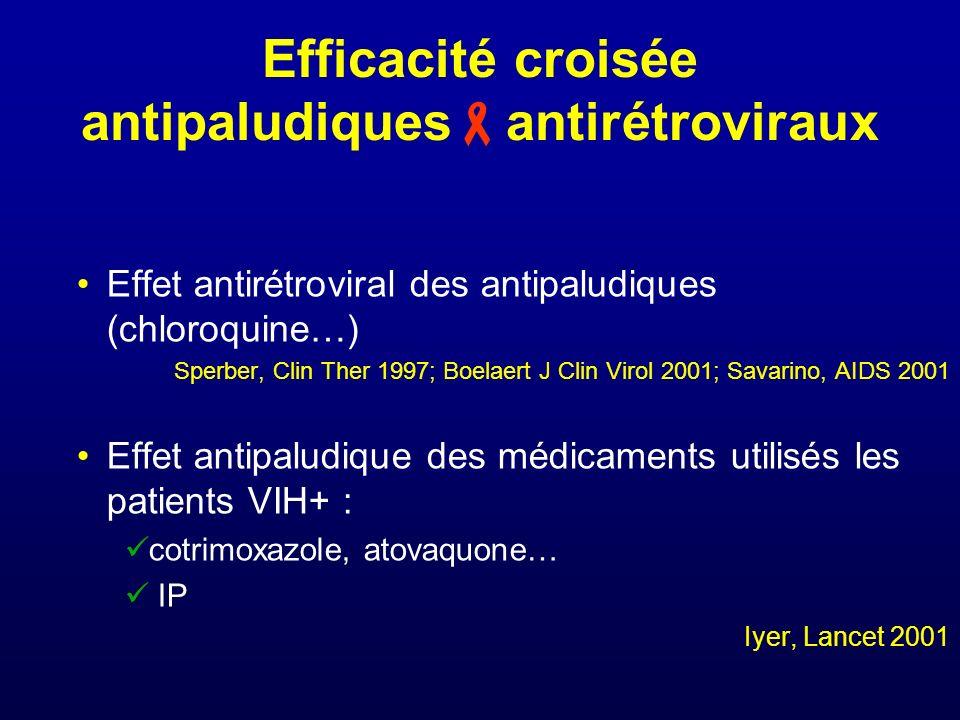 Efficacité croisée antipaludiquesantirétroviraux