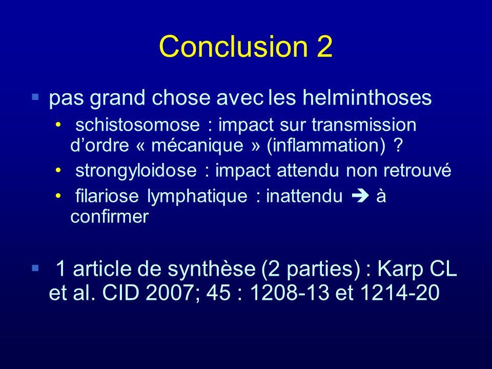 Conclusion 2 pas grand chose avec les helminthoses