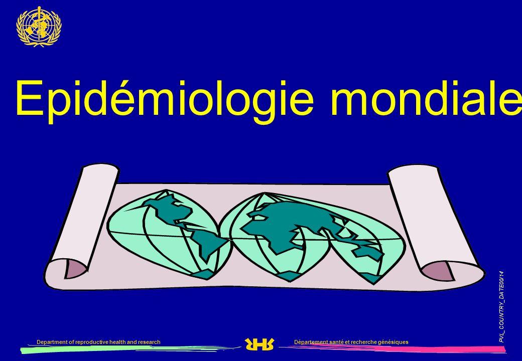 Epidémiologie mondiale
