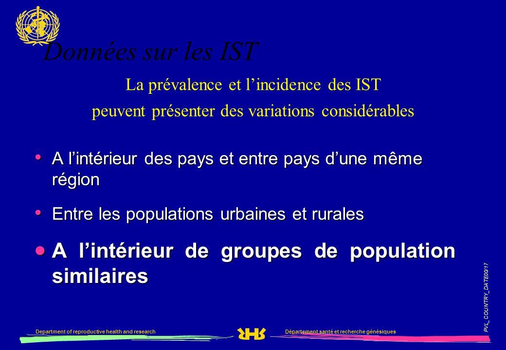 Données sur les IST A l'intérieur de groupes de population similaires