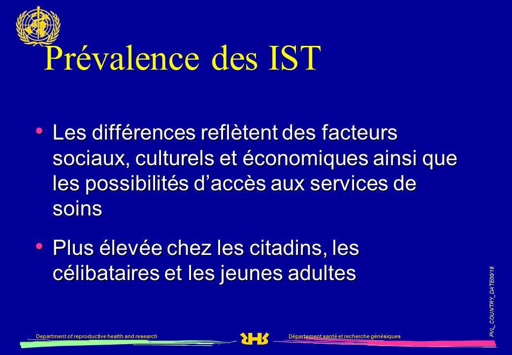 Prévalence des IST
