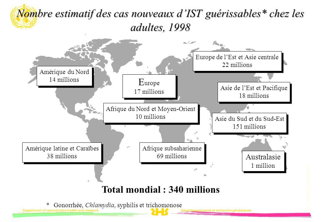Nombre estimatif des cas nouveaux d'IST guérissables