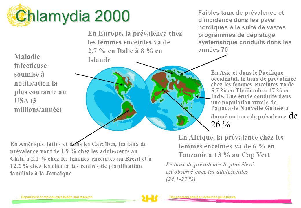 Chlamydia 2000