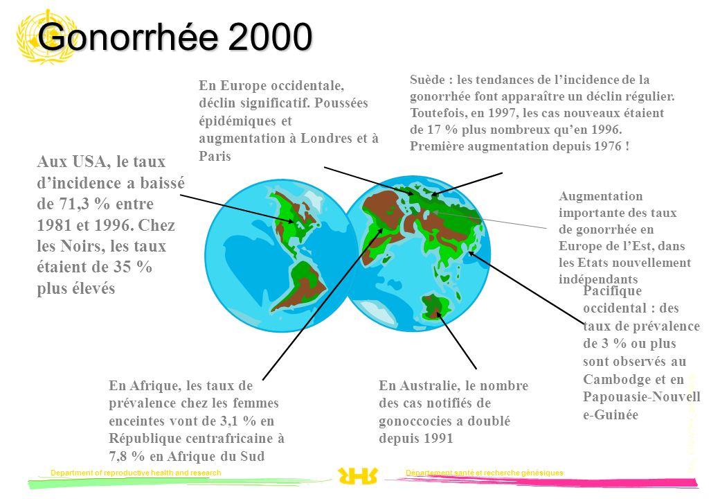 Gonorrhée 2000