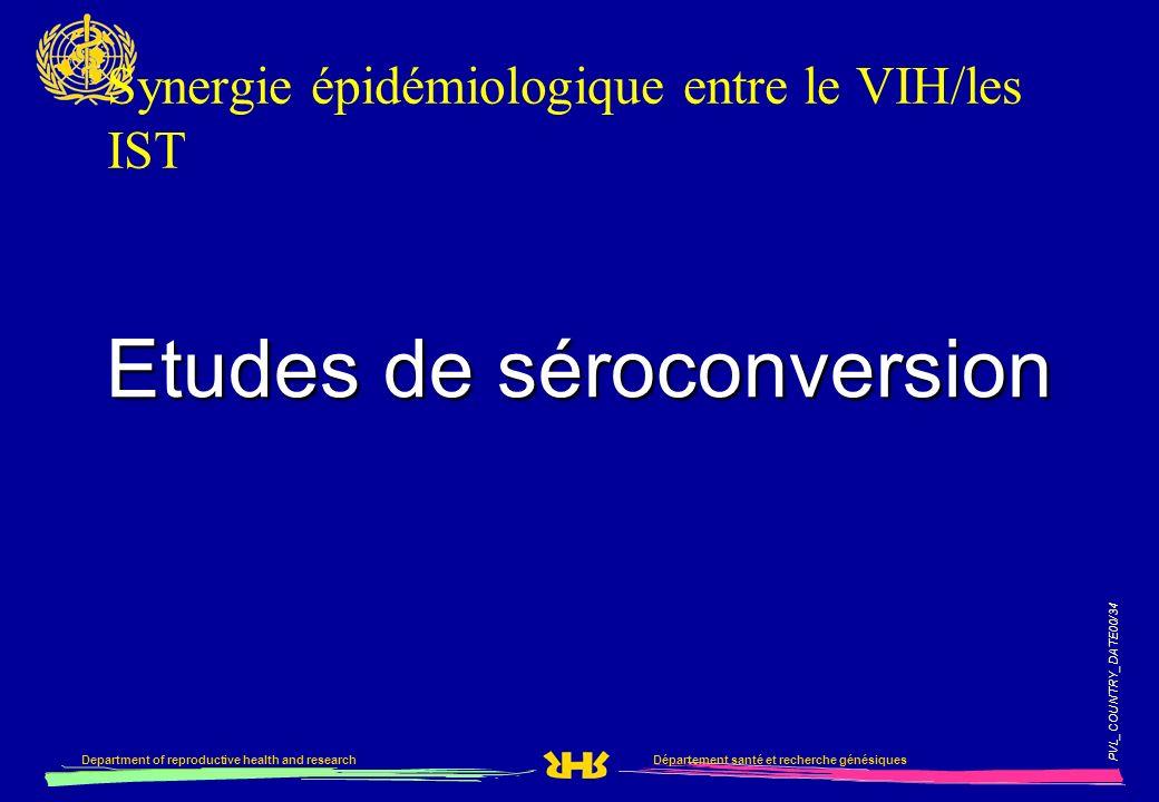 Synergie épidémiologique entre le VIH/les IST