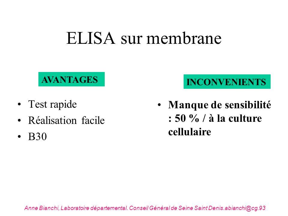 ELISA sur membrane Test rapide