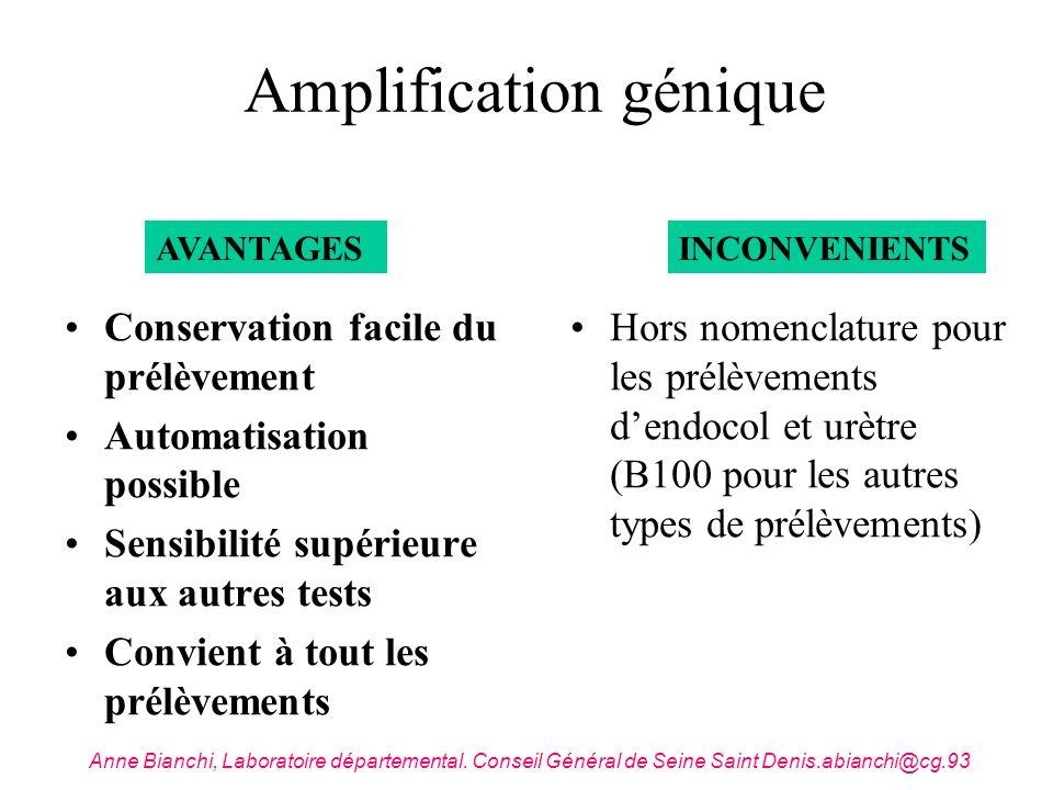 Amplification génique