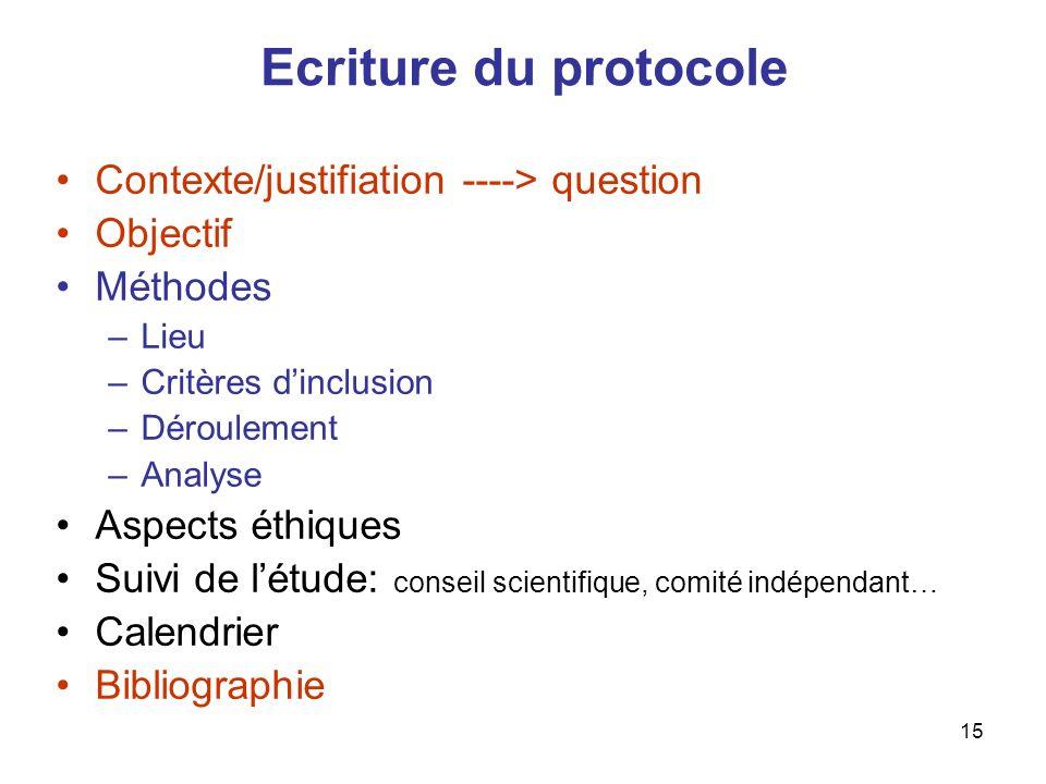 Ecriture du protocole Contexte/justifiation ----> question Objectif
