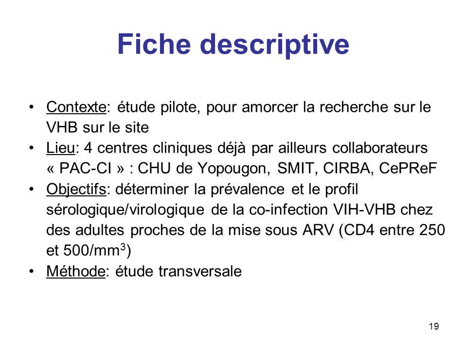 Fiche descriptiveContexte: étude pilote, pour amorcer la recherche sur le VHB sur le site.