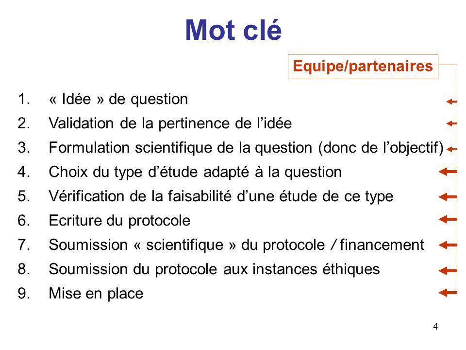 Mot clé Equipe/partenaires « Idée » de question