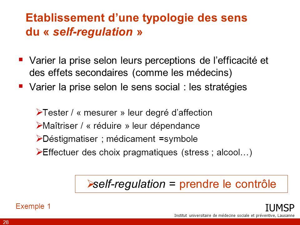 Etablissement d'une typologie des sens du « self-regulation »