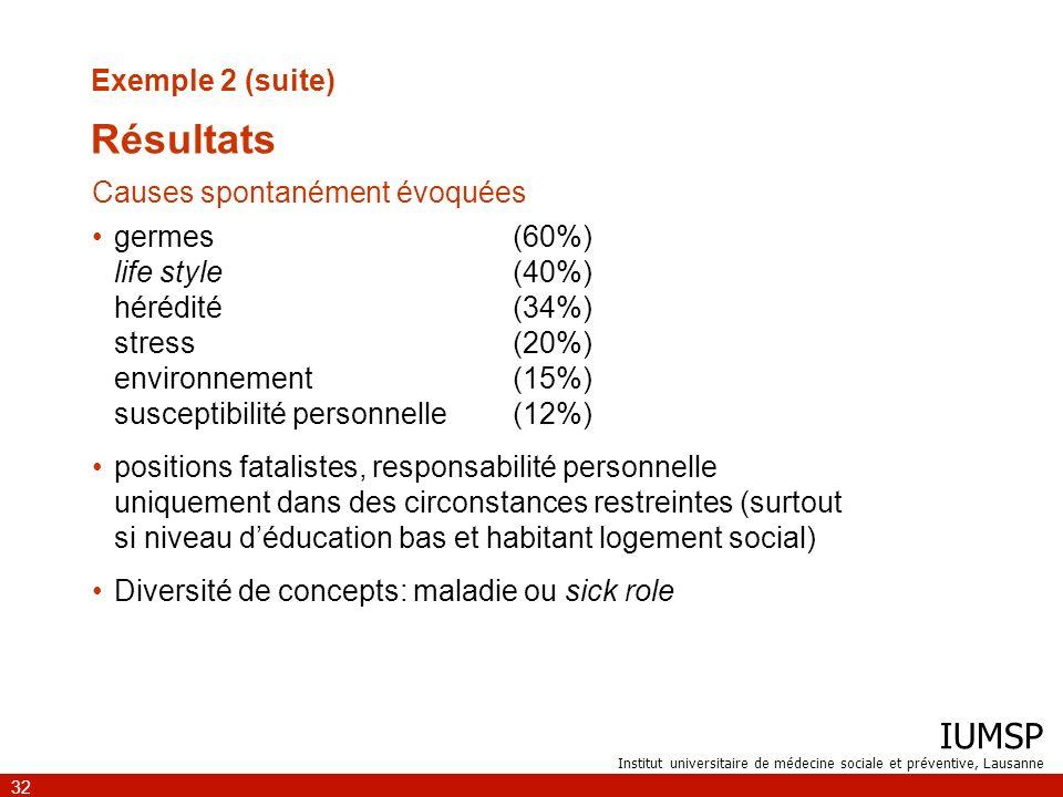 Résultats Exemple 2 (suite) Causes spontanément évoquées