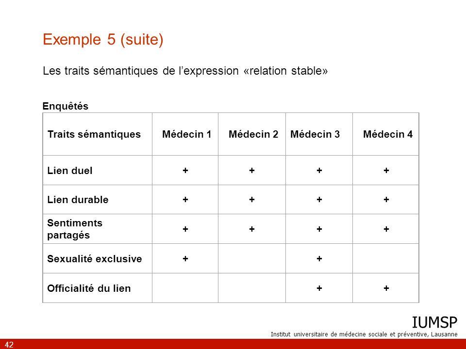 Exemple 5 (suite) Les traits sémantiques de l'expression «relation stable» Enquêtés. Traits sémantiques.