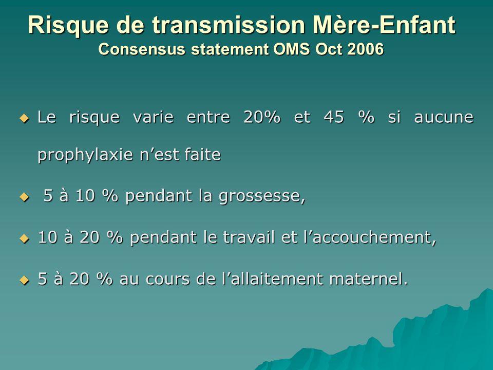 Risque de transmission Mère-Enfant Consensus statement OMS Oct 2006