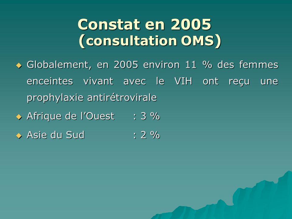 Constat en 2005 (consultation OMS)
