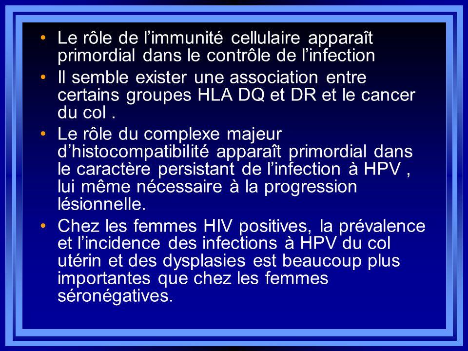 Le rôle de l'immunité cellulaire apparaît primordial dans le contrôle de l'infection