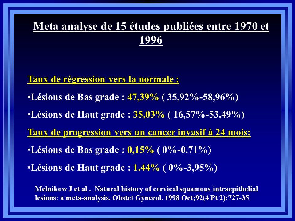Meta analyse de 15 études publiées entre 1970 et 1996
