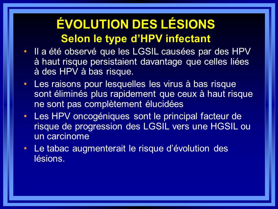 ÉVOLUTION DES LÉSIONS Selon le type d'HPV infectant