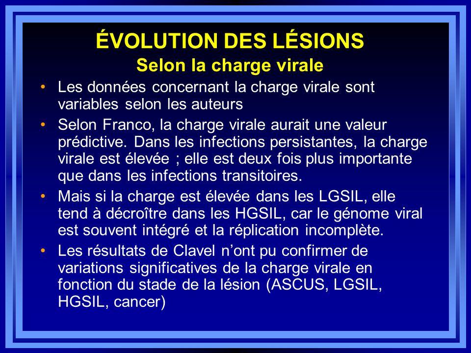 ÉVOLUTION DES LÉSIONS Selon la charge virale