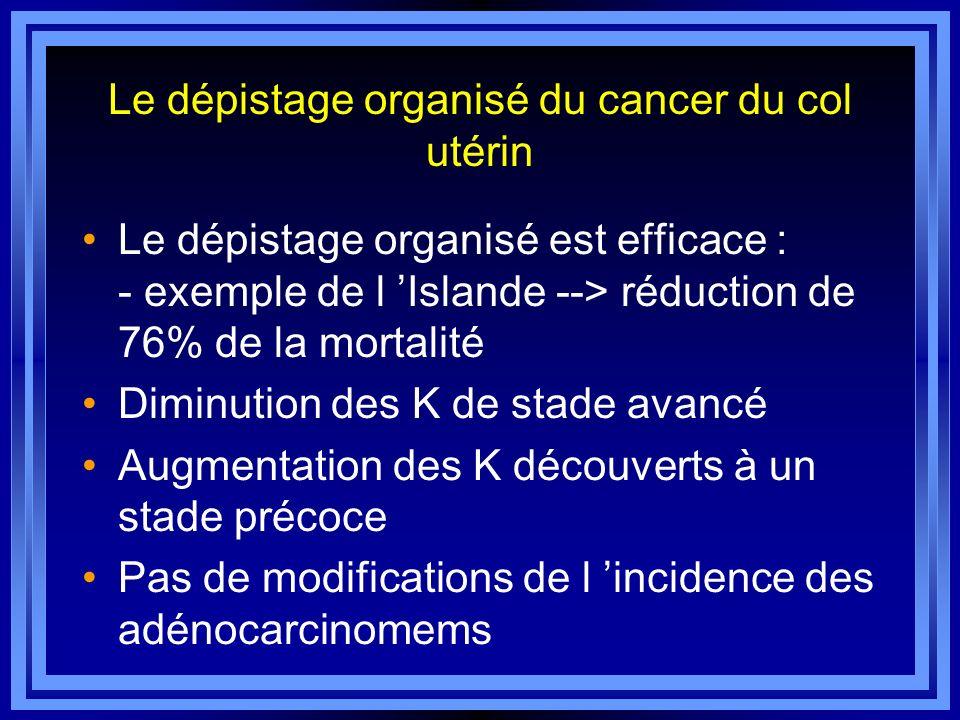 Le dépistage organisé du cancer du col utérin